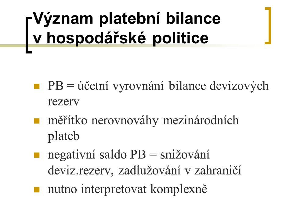 Význam platební bilance v hospodářské politice PB = účetní vyrovnání bilance devizových rezerv měřítko nerovnováhy mezinárodních plateb negativní sald