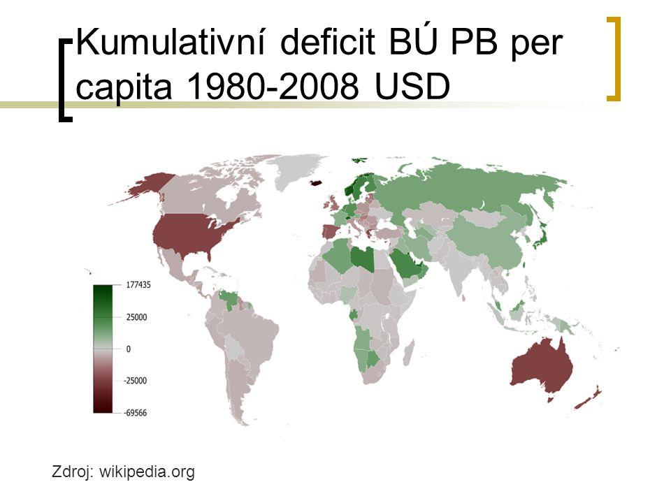Kumulativní deficit BÚ PB per capita 1980-2008 USD Zdroj: wikipedia.org