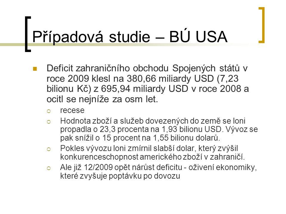 Případová studie – BÚ USA Deficit zahraničního obchodu Spojených států v roce 2009 klesl na 380,66 miliardy USD (7,23 bilionu Kč) z 695,94 miliardy US