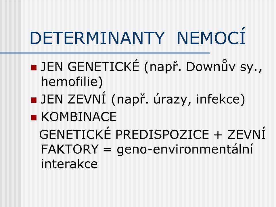 DETERMINANTY NEMOCÍ JEN GENETICKÉ (např. Downův sy., hemofilie) JEN ZEVNÍ (např.