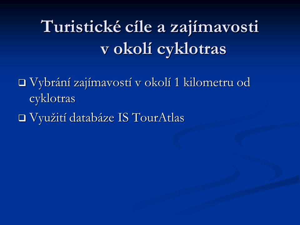 Turistické cíle a zajímavosti v okolí cyklotras  Vybrání zajímavostí v okolí 1 kilometru od cyklotras  Využití databáze IS TourAtlas
