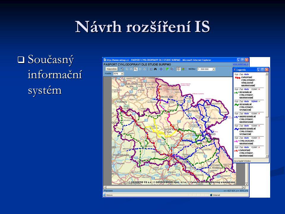 Návrh rozšíření IS  Současný informační systém