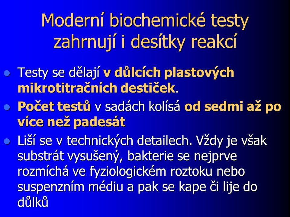 Moderní biochemické testy zahrnují i desítky reakcí Testy se dělají v důlcích plastových mikrotitračních destiček.