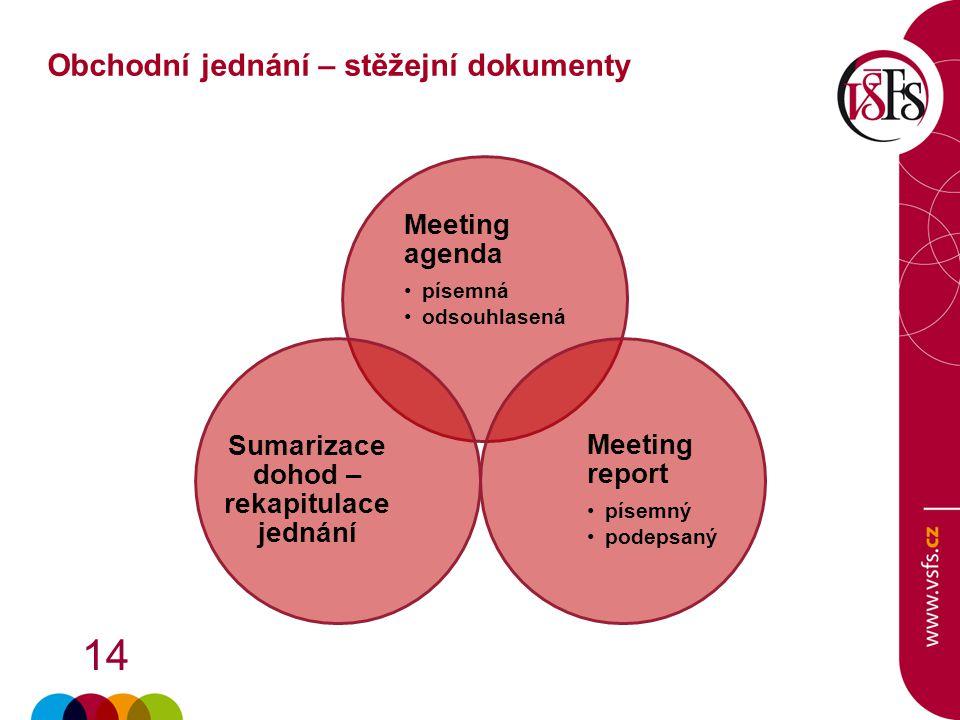 14 Meeting agenda písemná odsouhlasená Meeting report písemný podepsaný Sumarizace dohod – rekapitulace jednání Obchodní jednání – stěžejní dokumenty