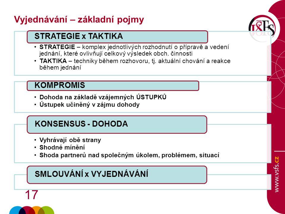 17 STRATEGIE – komplex jednotlivých rozhodnutí o přípravě a vedení jednání, které ovlivňují celkový výsledek obch. činnosti TAKTIKA – techniky během r