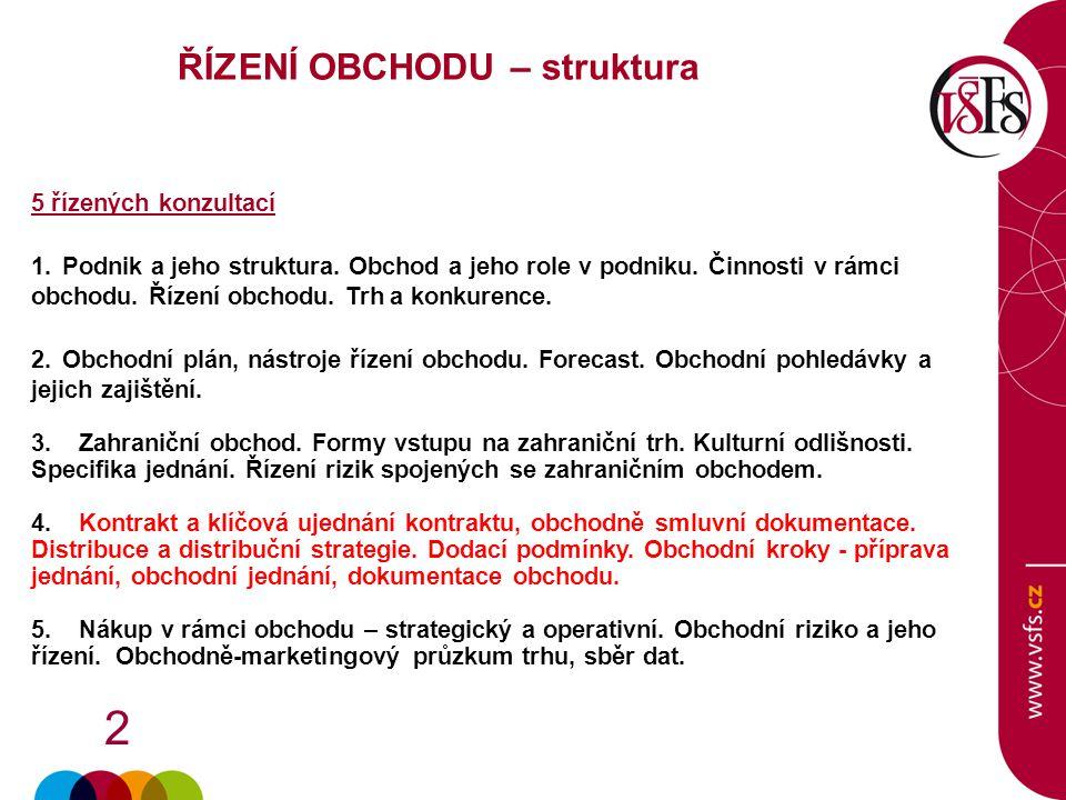 2 5 řízených konzultací 1. Podnik a jeho struktura.