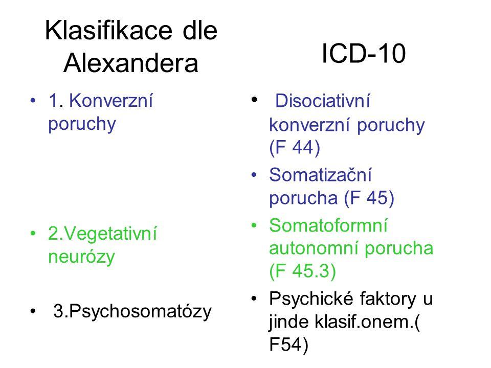 Modely psychosomatických onemocnění M.Schur – teorie desomatizace a resomatizace Mitscherlich – dvoufázové vytěsnění Francouzská psychosomatická škola –Osobnostní struktura – psychosom.