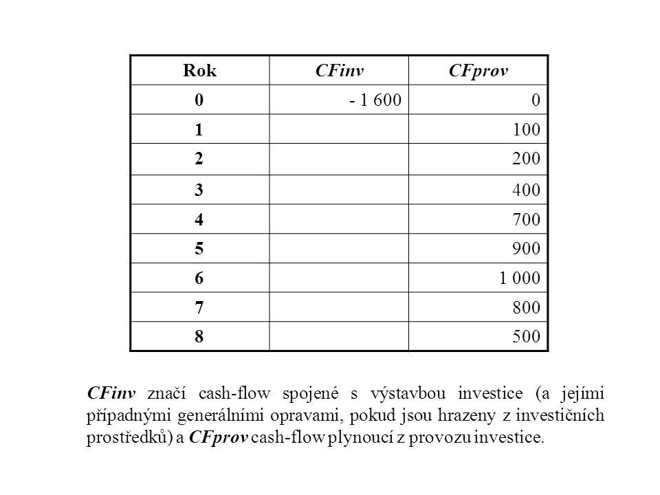 RokCFinvCFprov 0- 1 6000 1100 2200 3400 4700 5900 61 000 7800 8500 CFinv značí cash-flow spojené s výstavbou investice (a jejími případnými generálními opravami, pokud jsou hrazeny z investičních prostředků) a CFprov cash-flow plynoucí z provozu investice.