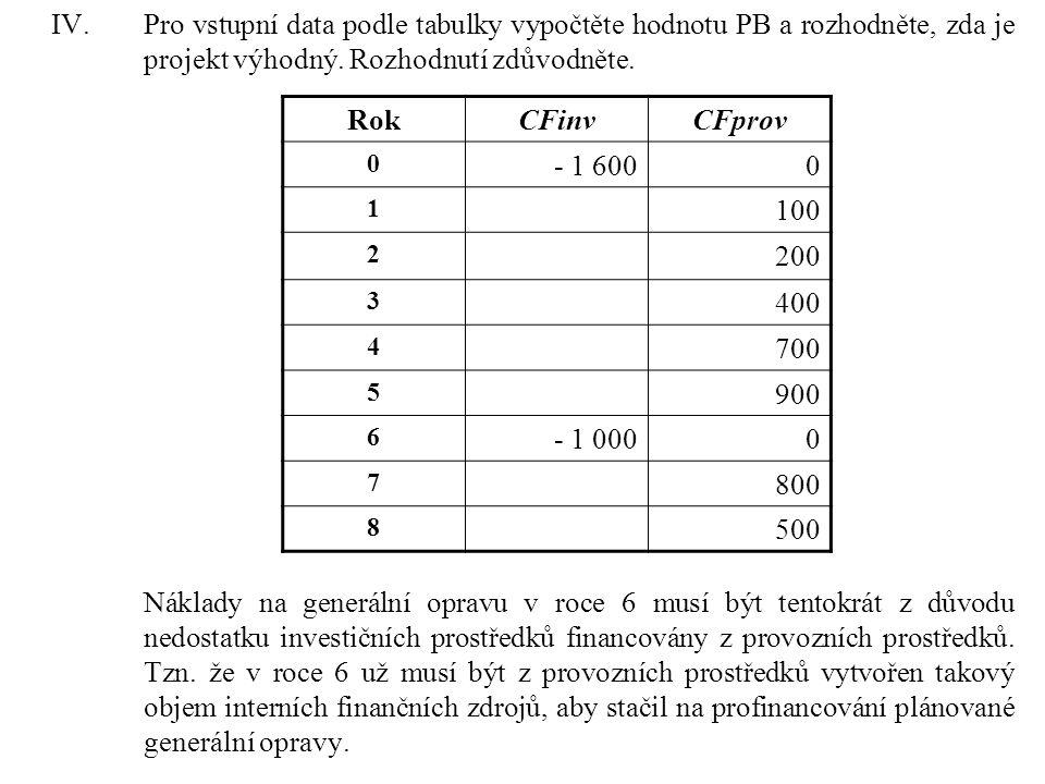 IV.Pro vstupní data podle tabulky vypočtěte hodnotu PB a rozhodněte, zda je projekt výhodný.