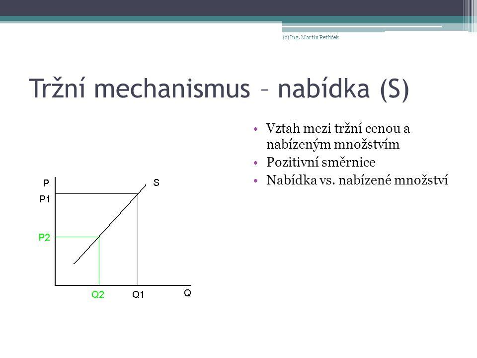 Tržní mechanismus – nabídka (S) Vztah mezi tržní cenou a nabízeným množstvím Pozitivní směrnice Nabídka vs. nabízené množství (c) Ing. Martin Petříček