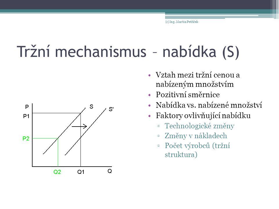 Tržní mechanismus – nabídka (S) Vztah mezi tržní cenou a nabízeným množstvím Pozitivní směrnice Nabídka vs. nabízené množství Faktory ovlivňující nabí