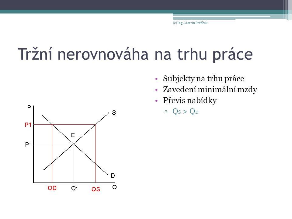 Tržní nerovnováha na trhu práce Subjekty na trhu práce Zavedení minimální mzdy Převis nabídky ▫Q S > Q D (c) Ing. Martin Petříček