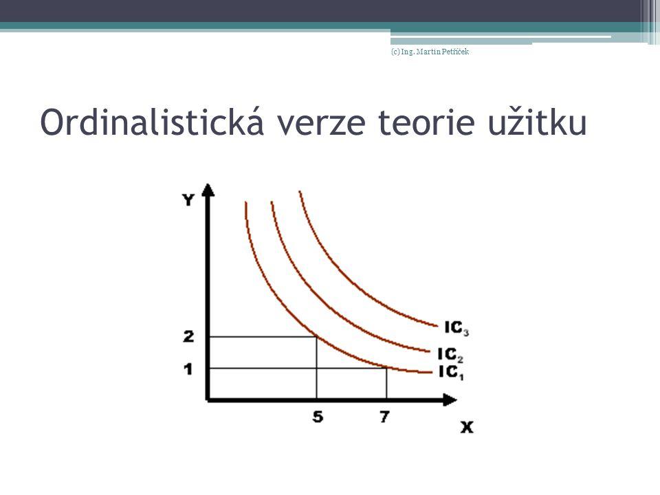 Ordinalistická verze teorie užitku (c) Ing. Martin Petříček