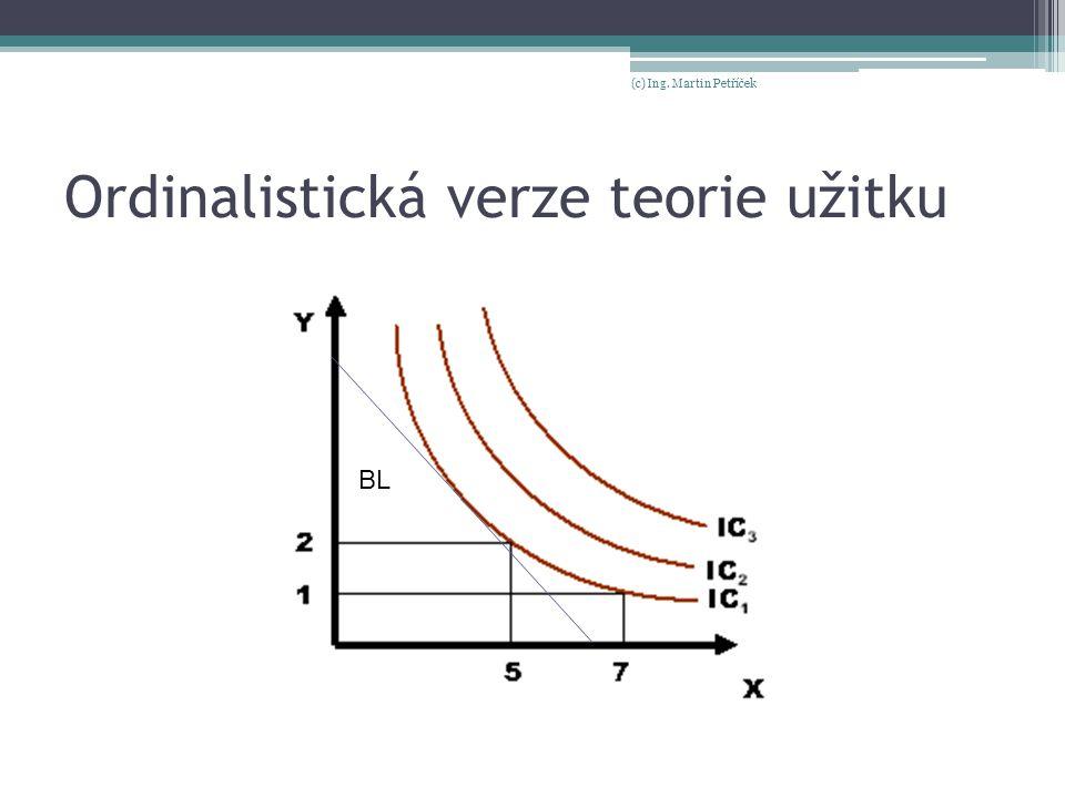 Ordinalistická verze teorie užitku (c) Ing. Martin Petříček BL