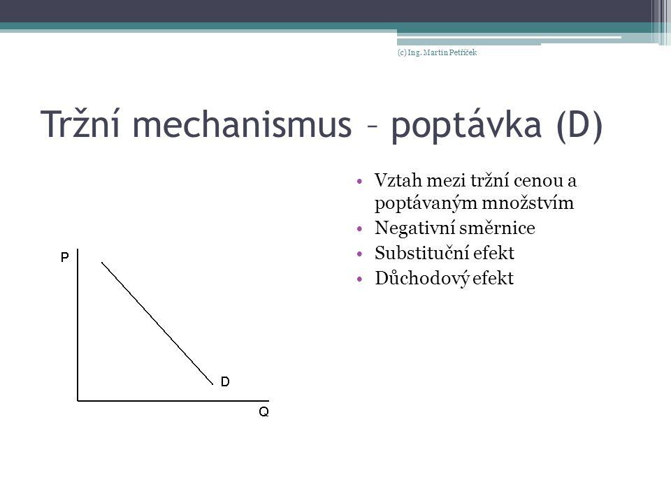 Tržní mechanismus – poptávka (D) Vztah mezi tržní cenou a poptávaným množstvím Negativní směrnice Substituční efekt Důchodový efekt (c) Ing. Martin Pe
