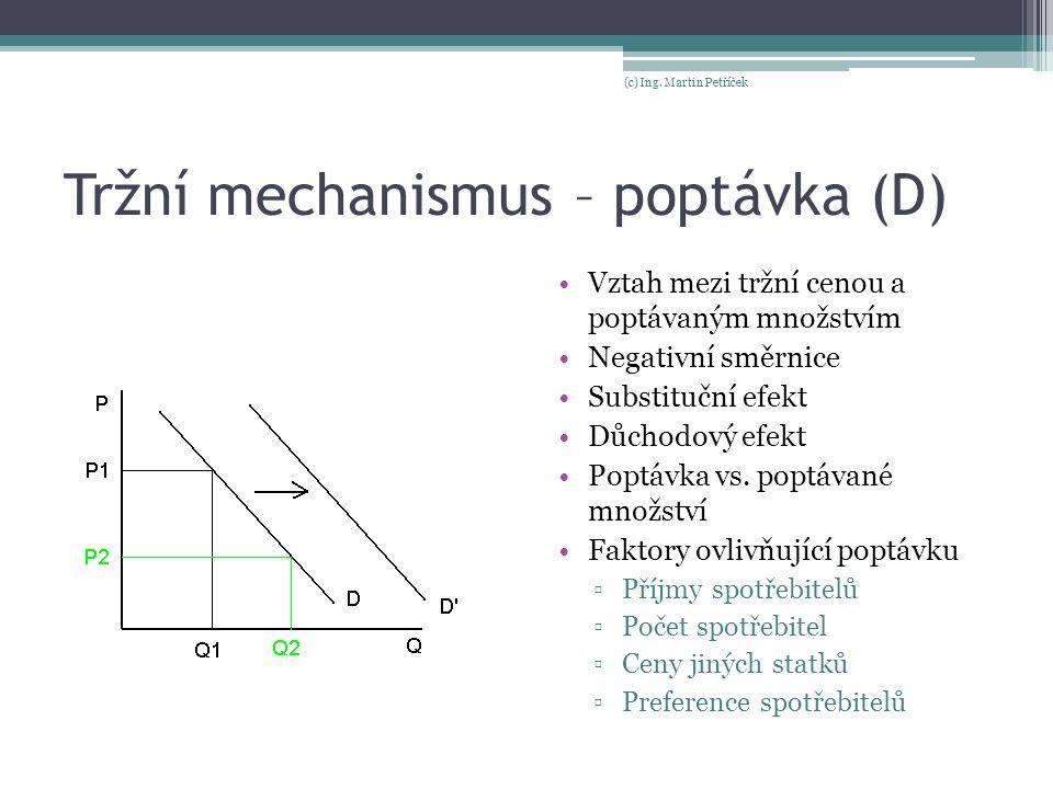 Tržní mechanismus – poptávka (D) Vztah mezi tržní cenou a poptávaným množstvím Negativní směrnice Substituční efekt Důchodový efekt Poptávka vs. poptá