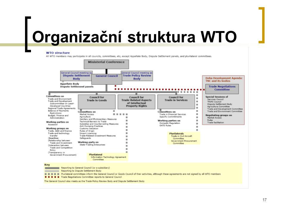 17 Organizační struktura WTO