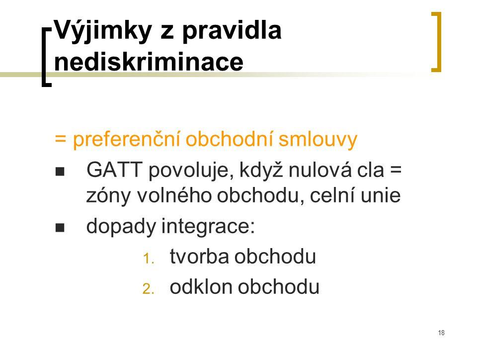 18 Výjimky z pravidla nediskriminace = preferenční obchodní smlouvy GATT povoluje, když nulová cla = zóny volného obchodu, celní unie dopady integrace: 1.