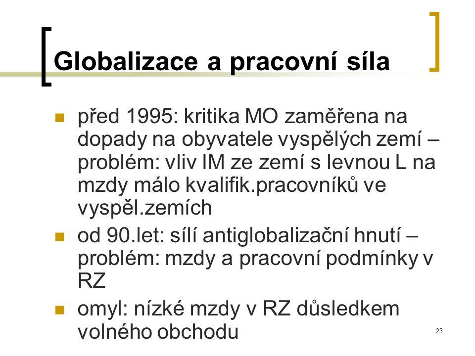 23 Globalizace a pracovní síla před 1995: kritika MO zaměřena na dopady na obyvatele vyspělých zemí – problém: vliv IM ze zemí s levnou L na mzdy málo kvalifik.pracovníků ve vyspěl.zemích od 90.let: sílí antiglobalizační hnutí – problém: mzdy a pracovní podmínky v RZ omyl: nízké mzdy v RZ důsledkem volného obchodu