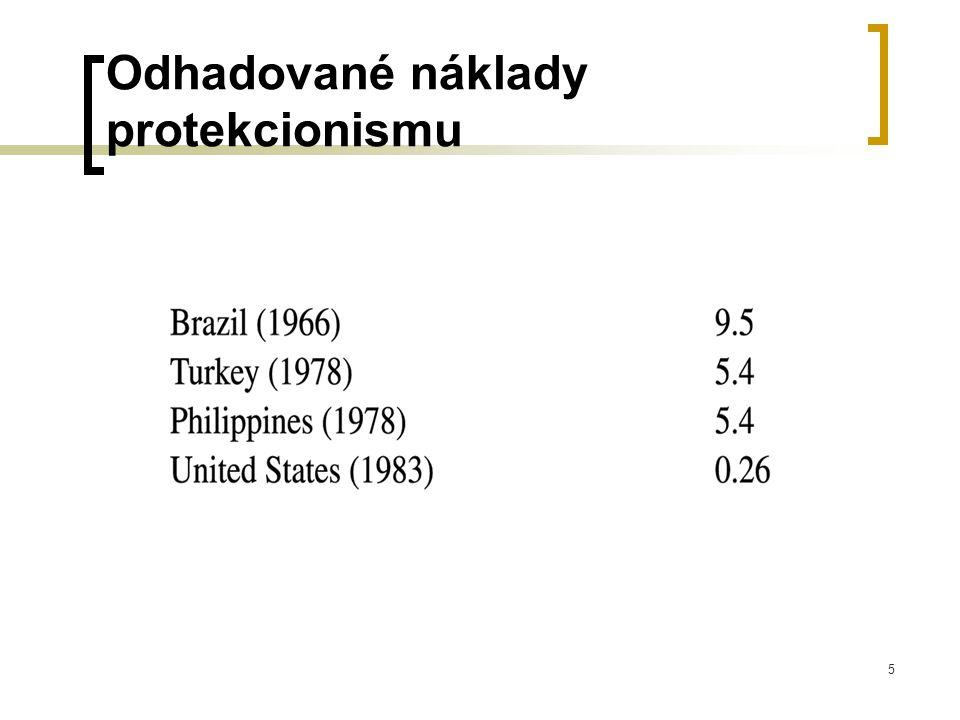 5 Odhadované náklady protekcionismu
