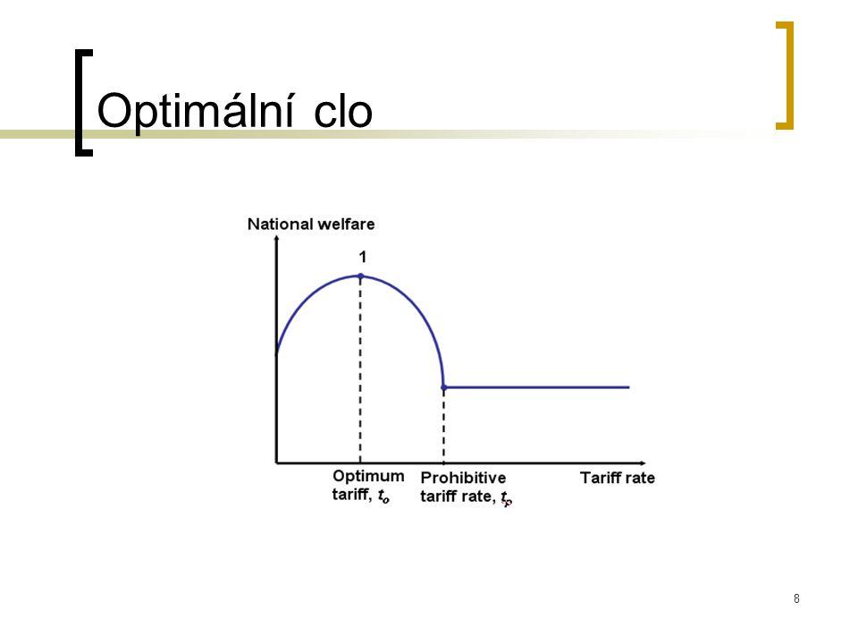 8 Optimální clo