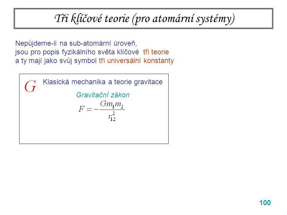 101 Tři klíčové teorie (pro atomární systémy) Nepůjdeme-li na sub-atomární úroveň, jsou pro popis fyzikálního světa klíčové tři teorie a ty mají jako svůj symbol tři universální konstanty Klasická mechanika a teorie gravitace Gravitační zákon Teorie elektromagnetického pole Maxwellovy rovnice, vlnová rovnice
