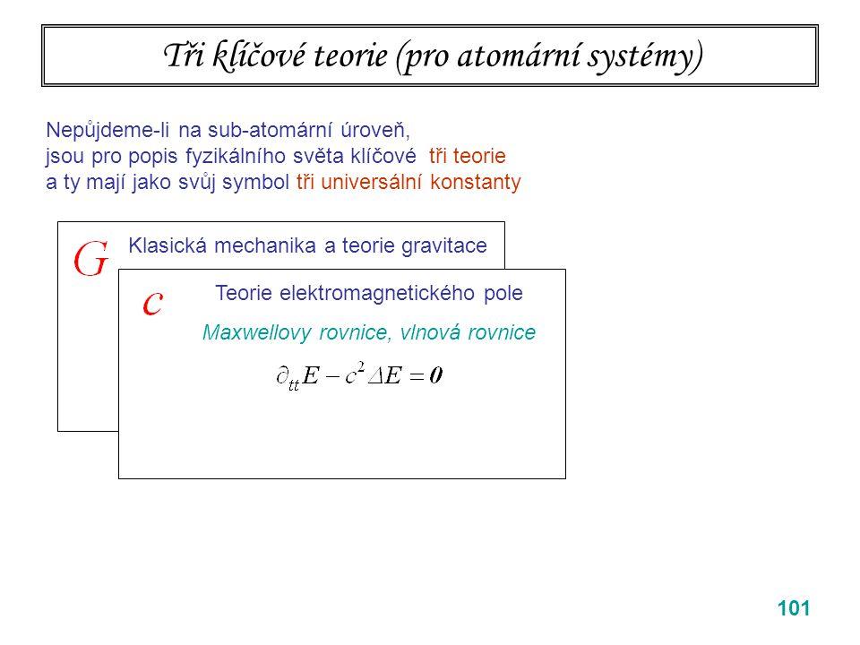 102 Tři klíčové teorie (pro atomární systémy) Nepůjdeme-li na sub-atomární úroveň, jsou pro popis fyzikálního světa klíčové tři teorie a ty mají jako svůj symbol tři universální konstanty Klasická mechanika a teorie gravitace Gravitační zákon Teorie elektromagnetického pole Maxwellovy rovnice, vlnová rovnice Kvantová teorie Komutační relace, Schrödingerova rovnice