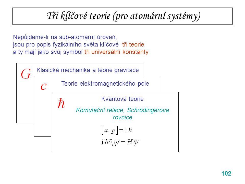 103 Tři klíčové teorie (pro atomární systémy) Nepůjdeme-li na sub-atomární úroveň, jsou pro popis fyzikálního světa klíčové tři teorie a ty mají jako svůj symbol tři universální konstanty Klasická mechanika a teorie gravitace Gravitační zákon Teorie elektromagnetického pole Maxwellovy rovnice, vlnová rovnice Kvantová teorie Komutační relace, Schrödingerova rovnice O této trojici za chvíli více