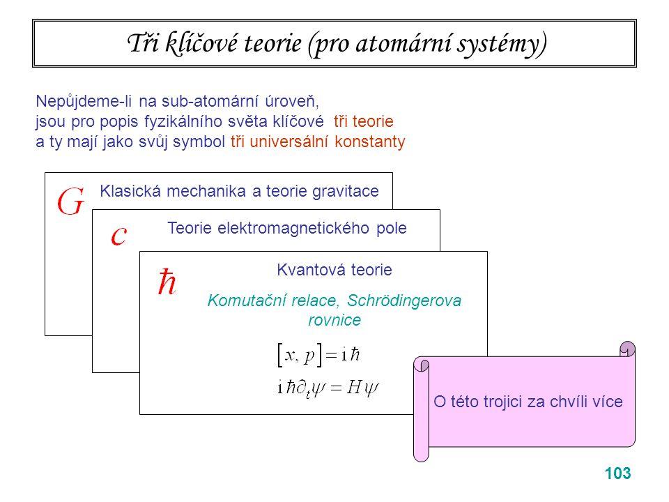103 Tři klíčové teorie (pro atomární systémy) Nepůjdeme-li na sub-atomární úroveň, jsou pro popis fyzikálního světa klíčové tři teorie a ty mají jako