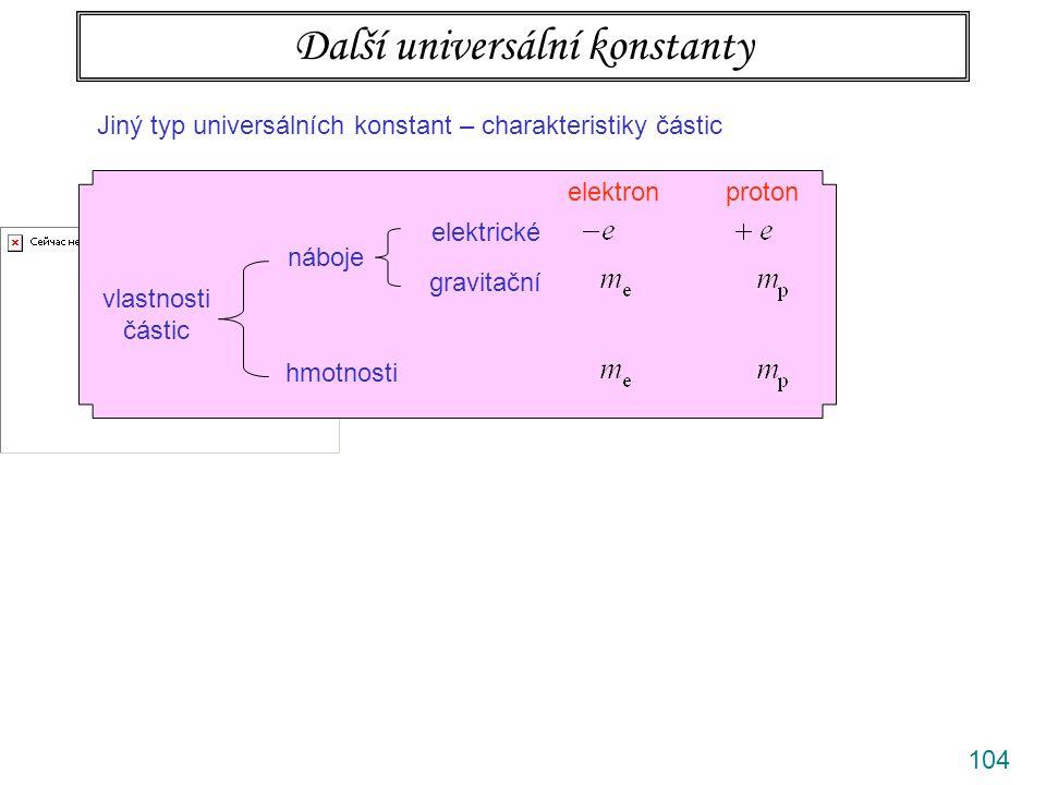 105 Jiný typ universálních konstant – charakteristiky částic Další universální konstanty vlastnosti částic hmotnosti náboje gravitační elektrické elektron proton