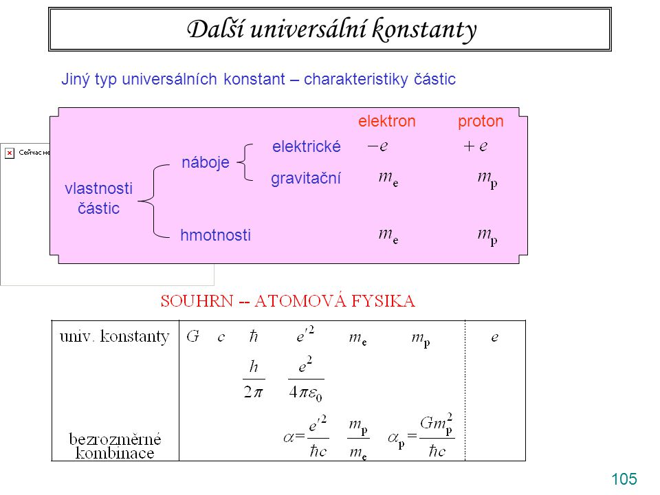 106 Přirozené soustavy jednotek závisejí na výběru fundamentálních konstant Přirozené jednotky ve fysice VÝHODNÉ VLASTNOSTI PŘIROZENÝCH JEDNOTEK 1.Fundamentální -- nezávislé na lidské libovůli, přesnosti a stálosti etalonů 2.Fundamentální -- vystihují hluboké souvislosti fyzikálních zákonů 3.Praktická -- hodnoty měřených veličin mají příjemný rozsah a jsou snadné k interpretaci 4.Praktická -- rovnice se zjednodušší, mají bezrozměrné koeficienty, zpravidla malých celočíselných hodnot nebo zlomků jako ½ 5.Fundamentální&Praktická -- výpočty zůstávají v platnosti i po zpřesnění hodnot univerzálních konstant