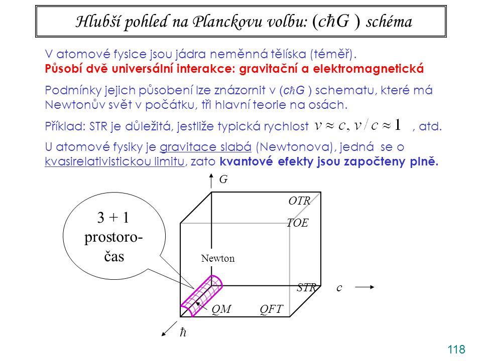 119 G OTR TOE OTR STR c  1 QM QFT  3 + 1 prostoro- čas Newton Hlubší pohled na Planckovu volbu: (c  G ) schéma