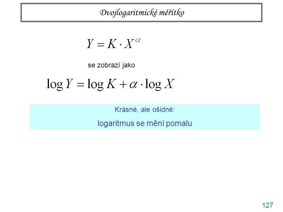 127 Dvojlogaritmické měřítko se zobrazí jako Krásné, ale ošidné: logaritmus se mění pomalu