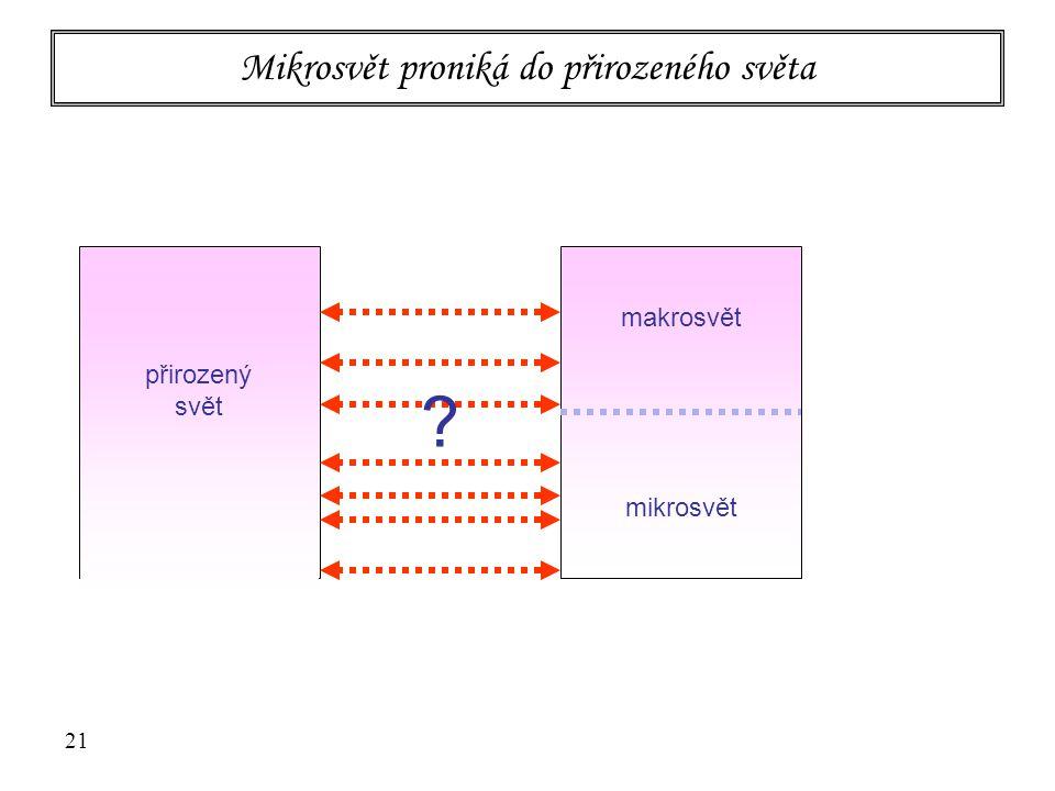 22 Makrosvět + Mikrosvět vs.
