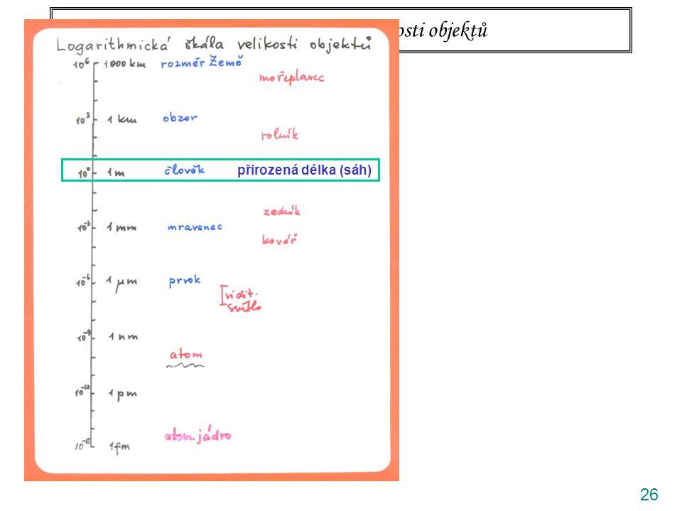 Logaritmická škála velikosti objektů 26 přirozená délka (sáh)