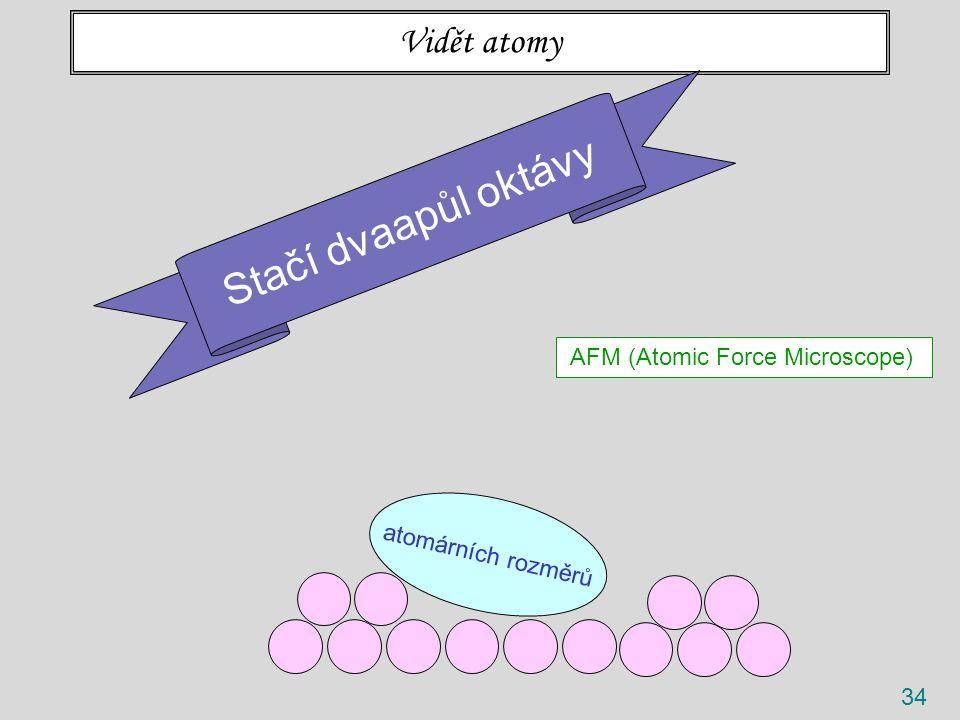 34 Vidět atomy AFM (Atomic Force Microscope) atomárních rozměrů Stačí dvaapůl oktávy