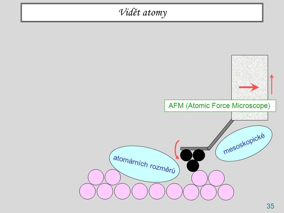 lidské měřítko 36 Z D mesoskopické Vidět atomy AFM (Atomic Force Microscope) atomárních rozměrů