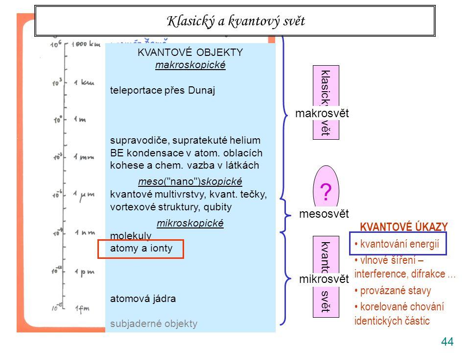 44 klasický svět kvantový svět ? rozlišovací mez prostého oka makrosvět mesosvět mikrosvět Klasický a kvantový svět KVANTOVÉ ÚKAZY kvantování energií