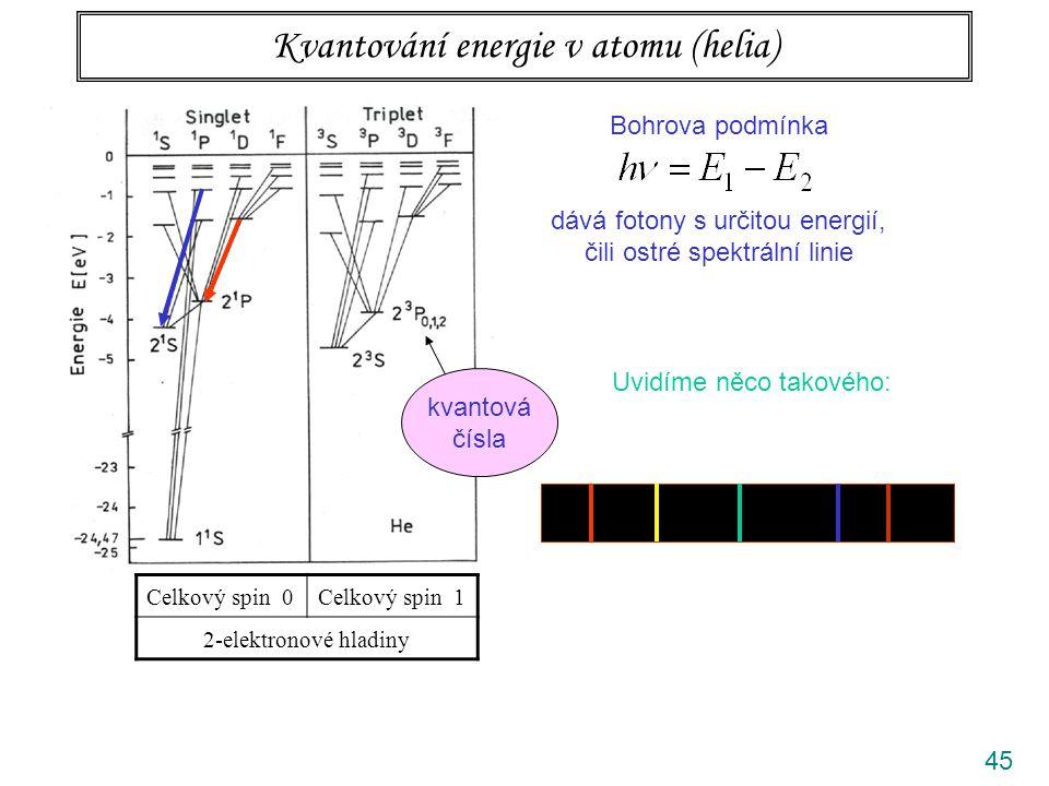 45 Kvantování energie v atomu (helia) Bohrova podmínka dává fotony s určitou energií, čili ostré spektrální linie Celkový spin 0Celkový spin 1 2-elekt