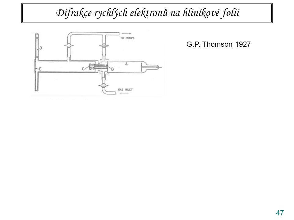 47 Difrakce rychlých elektronů na hliníkové folii G.P. Thomson 1927