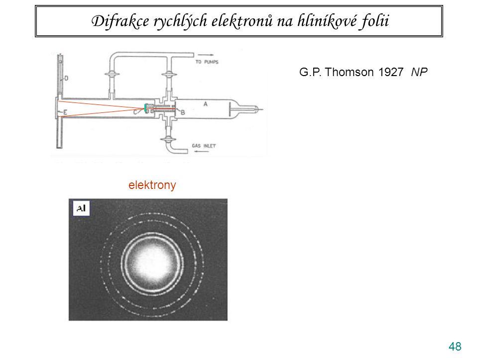 48 elektronyRöntgenovy paprsky G.P. Thomson 1927 NP Difrakce rychlých elektronů na hliníkové folii