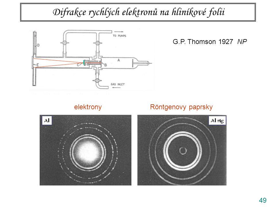 49 elektronyRöntgenovy paprsky Difrakce rychlých elektronů na hliníkové folii G.P. Thomson 1927 NP