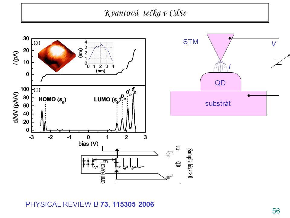 Kvantová tečka v CdSe 56 PHYSICAL REVIEW B 73, 115305 2006 substrát QD V STM I