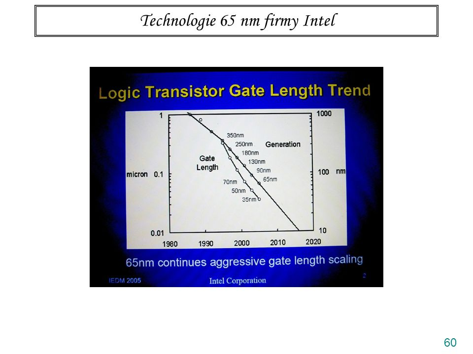 60 Technologie 65 nm firmy Intel
