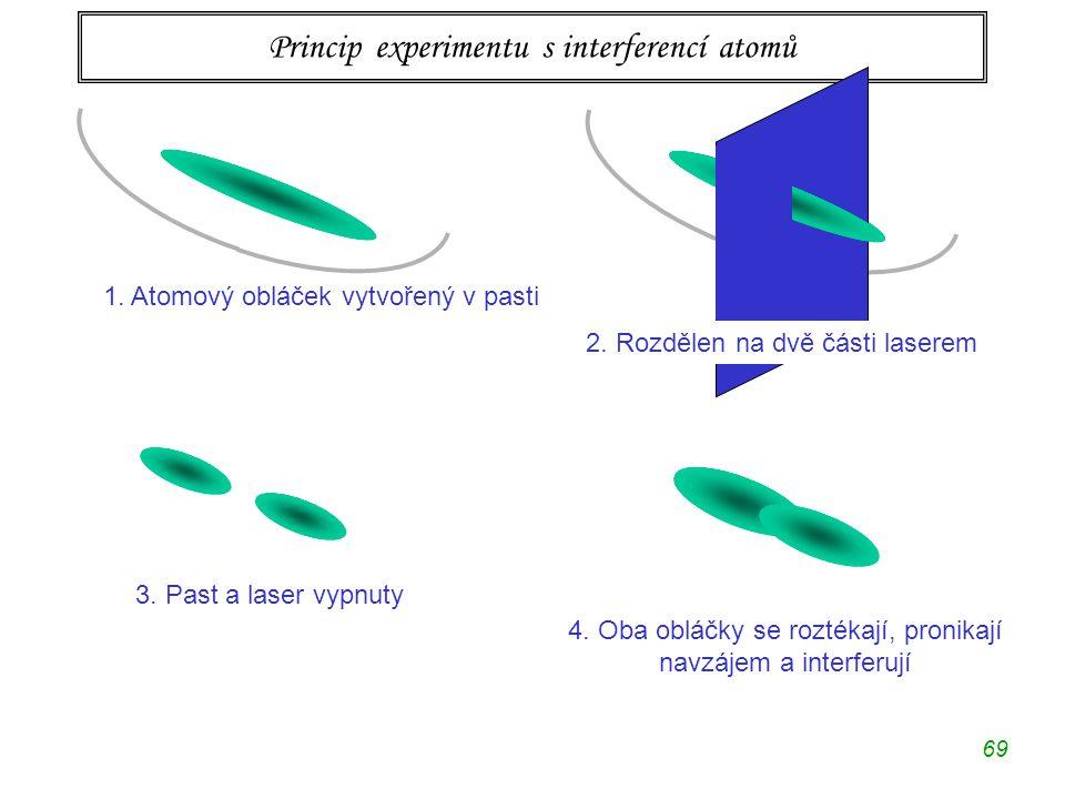 69 Princip experimentu s interferencí atomů 1. Atomový obláček vytvořený v pasti 2. Rozdělen na dvě části laserem 3. Past a laser vypnuty 4. Oba obláč