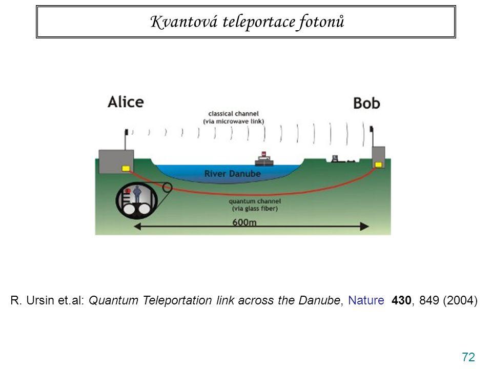 72 R. Ursin et.al: Quantum Teleportation link across the Danube, Nature 430, 849 (2004) Kvantová teleportace fotonů