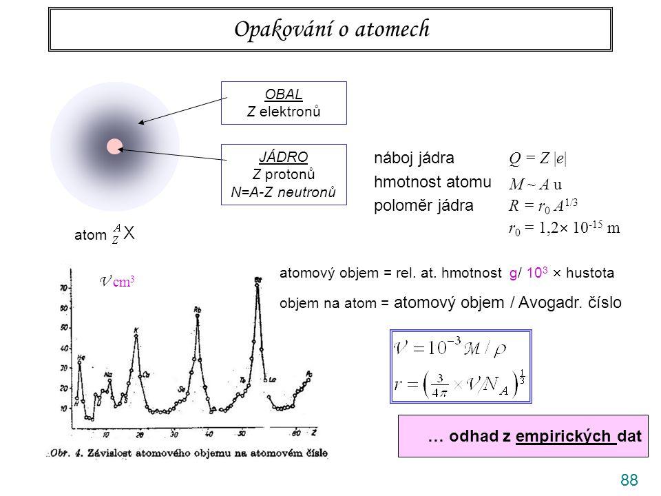 88 Opakování o atomech atom OBAL Z elektronů JÁDRO Z protonů N=A-Z neutronů náboj jádra hmotnost atomu poloměr jádra Q = Z |e| M ~ A u R = r 0 A 1/3 r