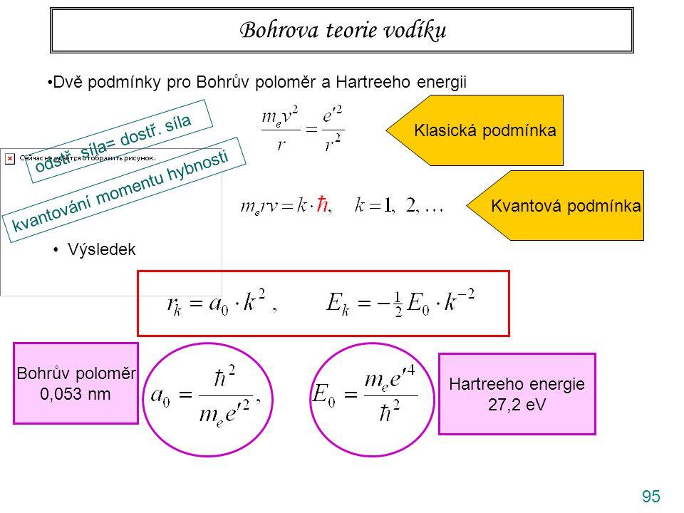 95 Bohrova teorie vodíku Dvě podmínky pro Bohrův poloměr a Hartreeho energii odstř. síla= dostř. síla Klasická podmínka kvantování momentu hybnosti Kv