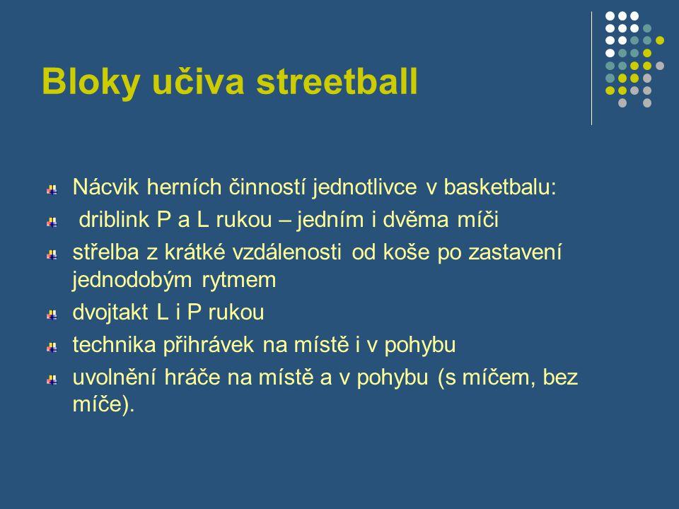 Bloky učiva streetball Nácvik herních činností jednotlivce v basketbalu: driblink P a L rukou – jedním i dvěma míči střelba z krátké vzdálenosti od koše po zastavení jednodobým rytmem dvojtakt L i P rukou technika přihrávek na místě i v pohybu uvolnění hráče na místě a v pohybu (s míčem, bez míče).