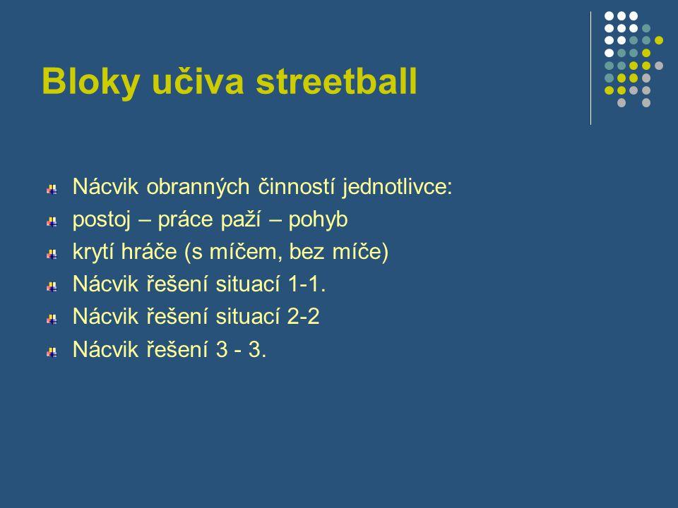 Bloky učiva streetball Nácvik obranných činností jednotlivce: postoj – práce paží – pohyb krytí hráče (s míčem, bez míče) Nácvik řešení situací 1-1.